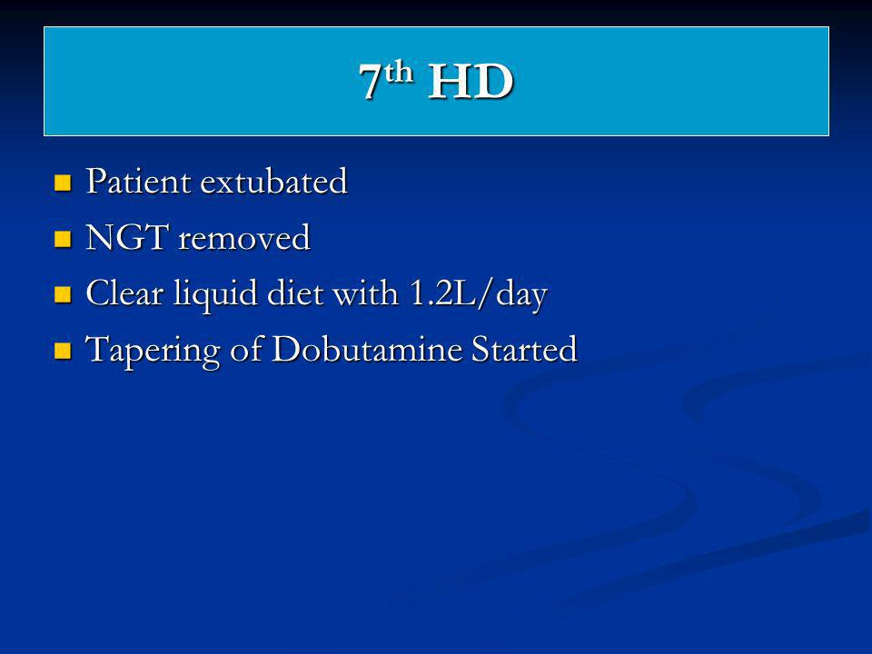 7th HD Patient extubated NGT removed Clear liquid diet with 1.2L/day