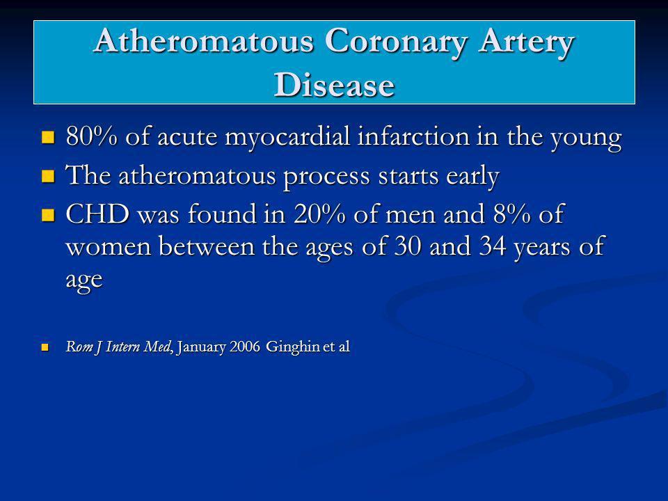 Atheromatous Coronary Artery Disease