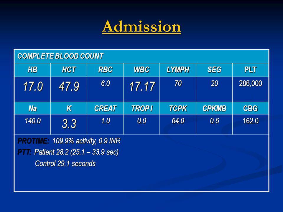 Admission COMPLETE BLOOD COUNT HB HCT RBC WBC