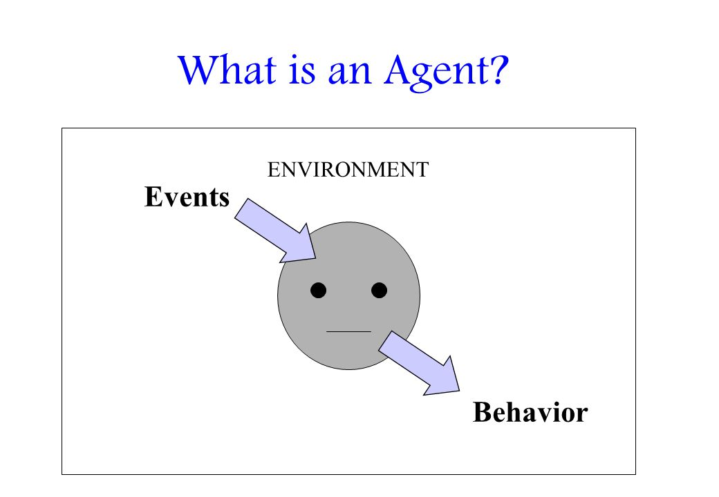 What is an Agent ENVIRONMENT Events Behavior