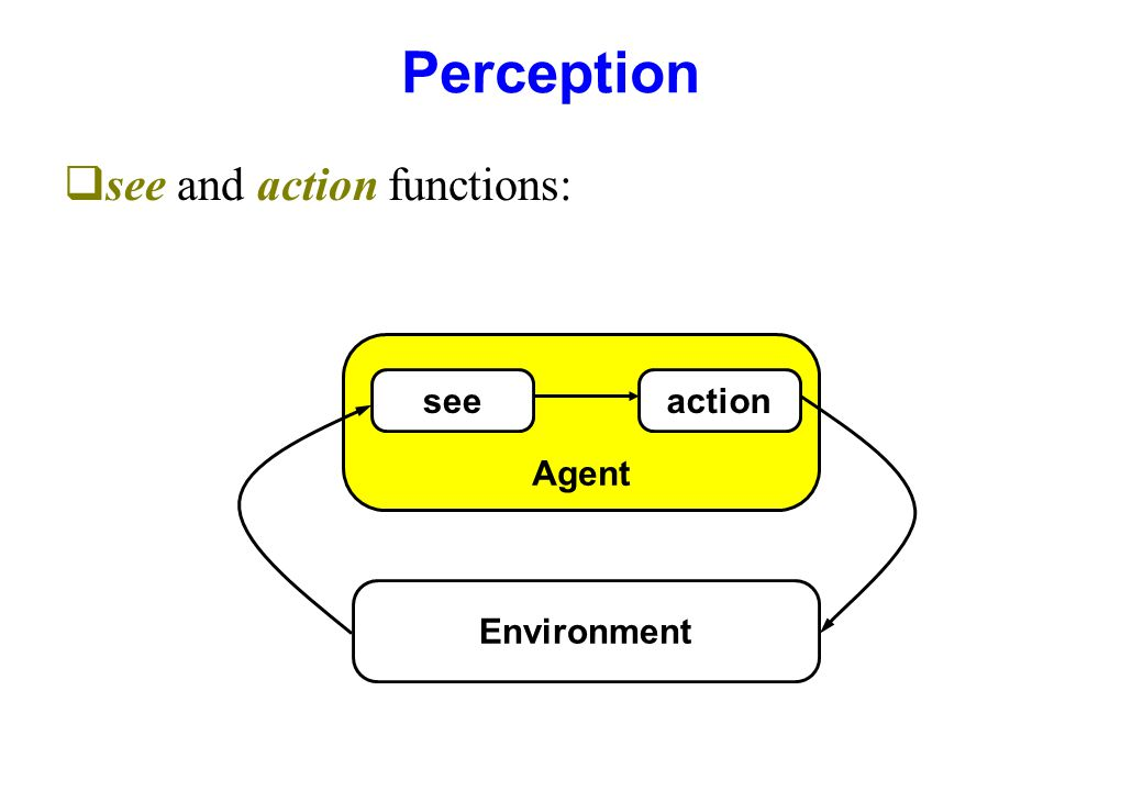 Perception see and action functions: Agent see action Environment