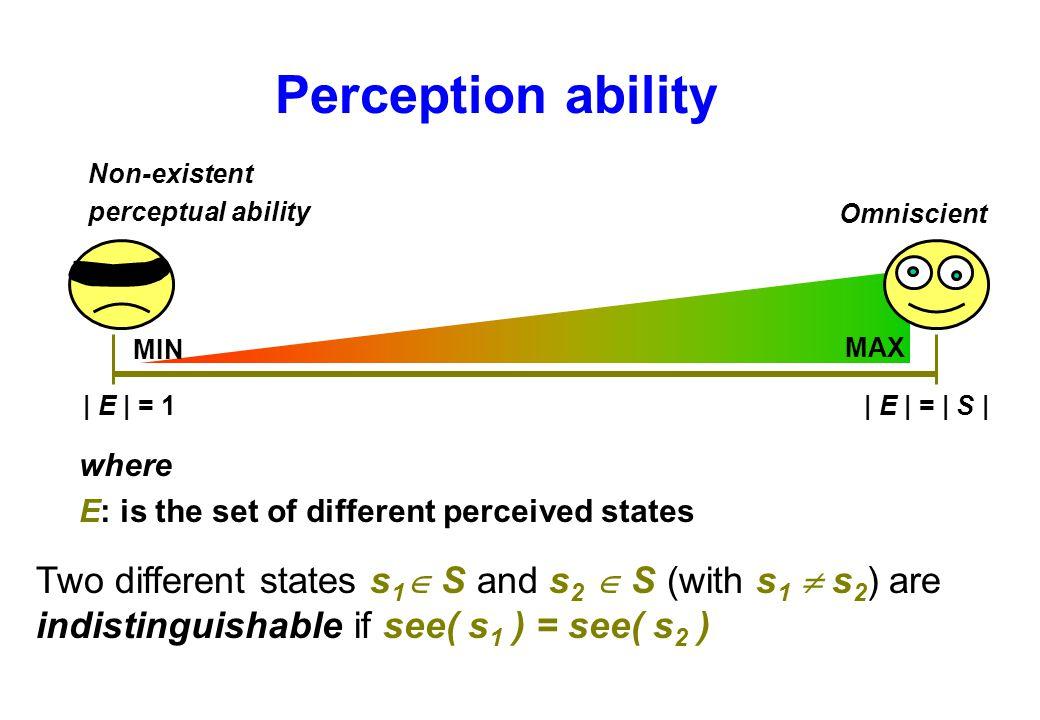 Perception ability Non-existent. perceptual ability. Omniscient. MIN. MAX. | E | = 1. | E | = | S |