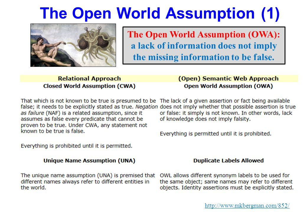 The Open World Assumption (1)