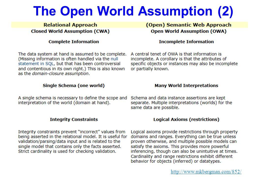 The Open World Assumption (2)