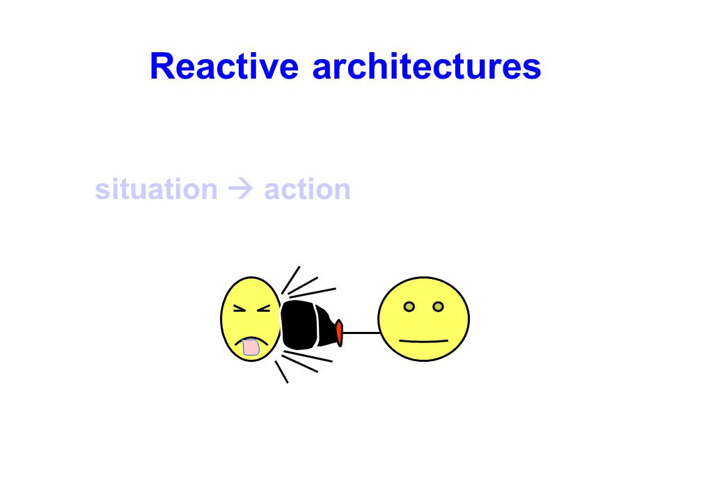 Reactive architectures