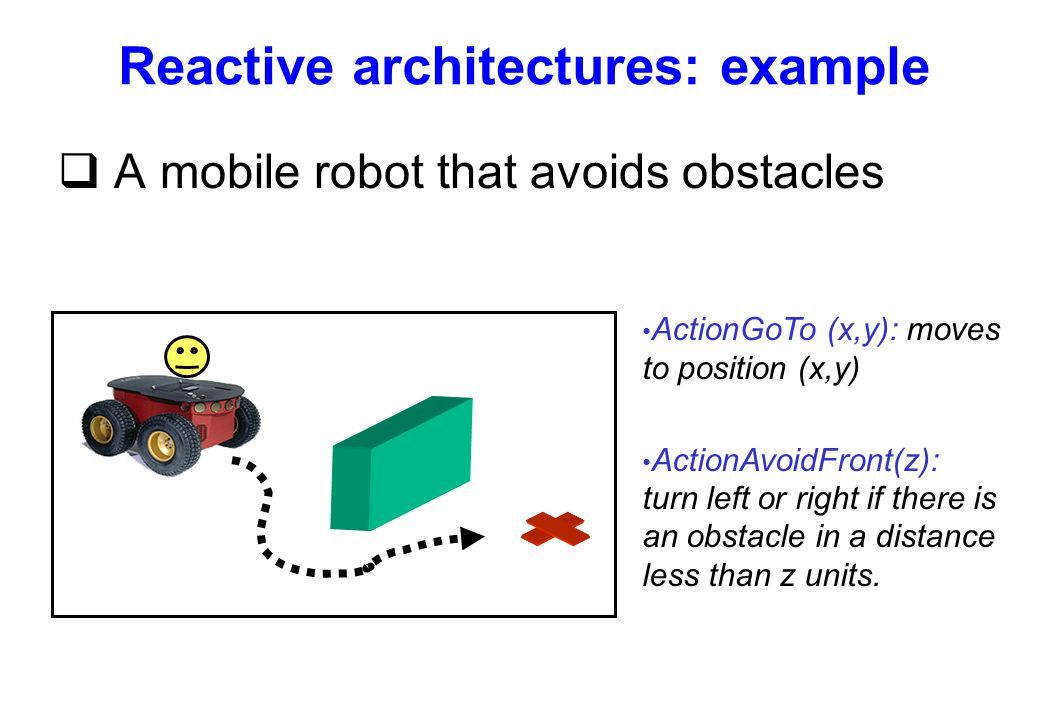 Reactive architectures: example