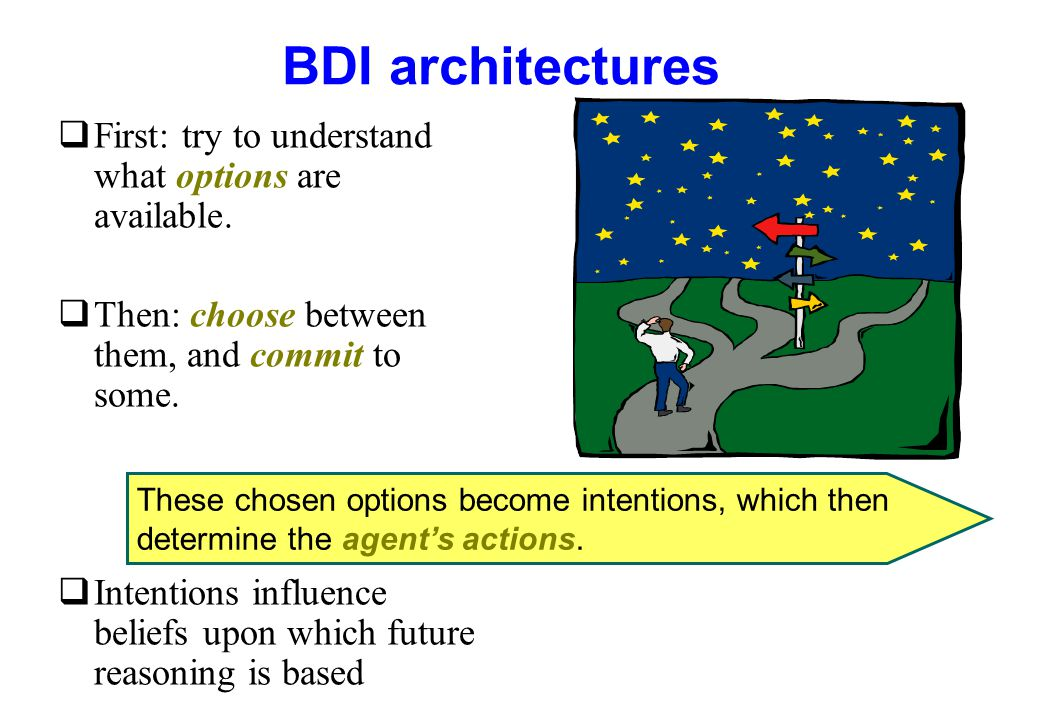 BDI architectures First: try to understand what options are available.