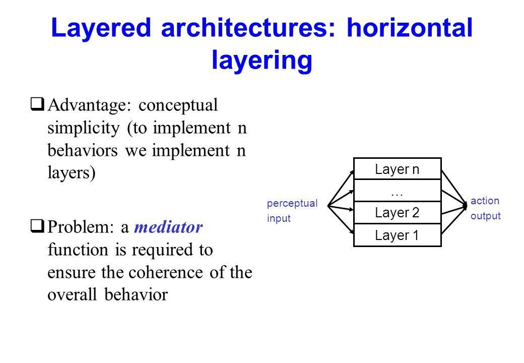 Layered architectures: horizontal layering
