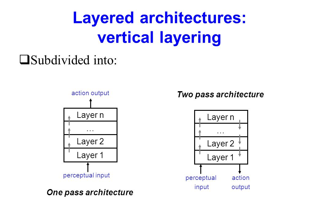 Layered architectures: vertical layering