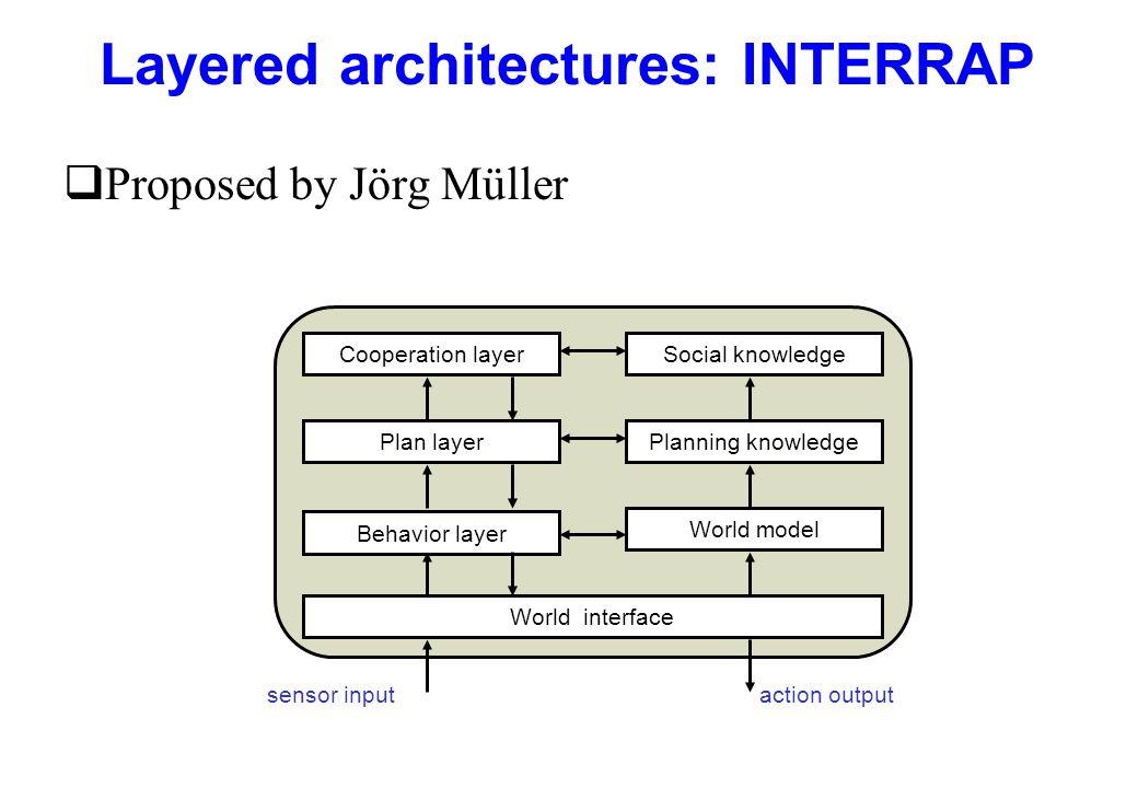 Layered architectures: INTERRAP