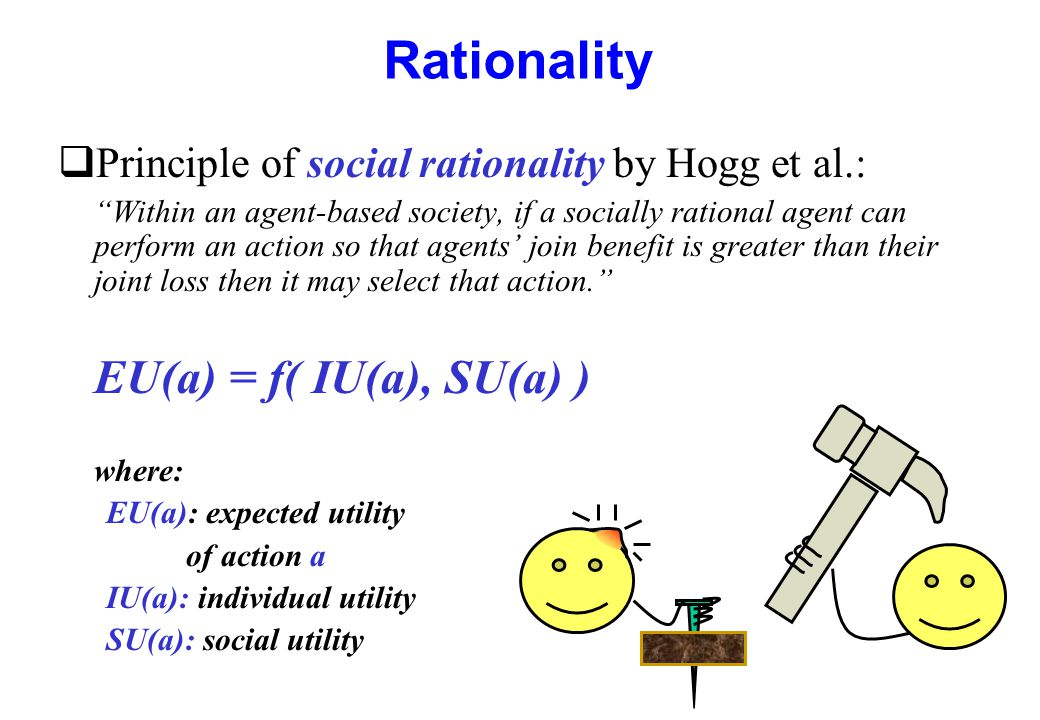 Rationality Principle of social rationality by Hogg et al.: