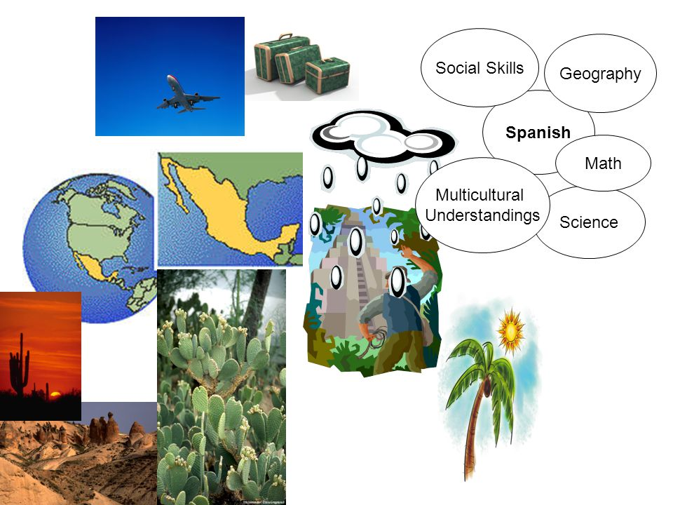 Social Skills Geography Spanish Math Multicultural Understandings Science