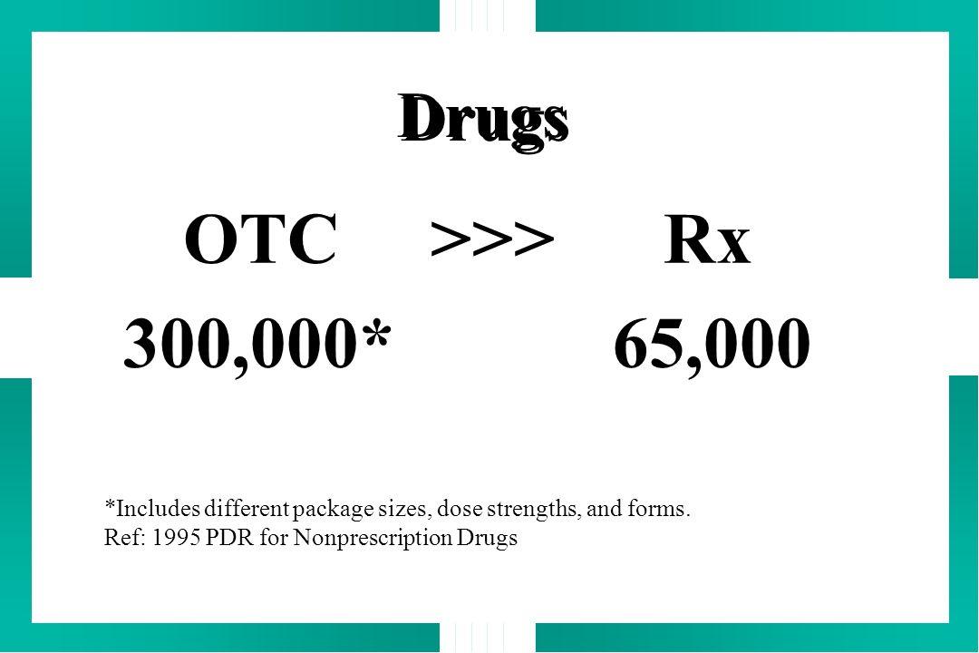 OTC >>> Rx 300,000* 65,000 Drugs