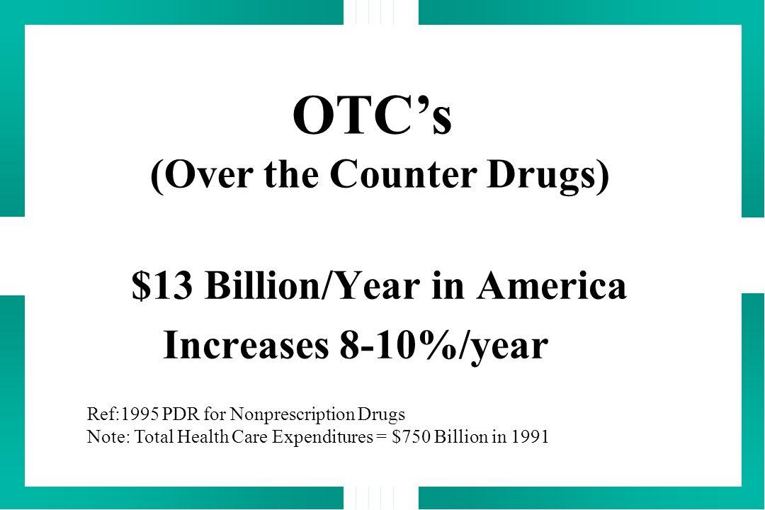 $13 Billion/Year in America Increases 8-10%/year