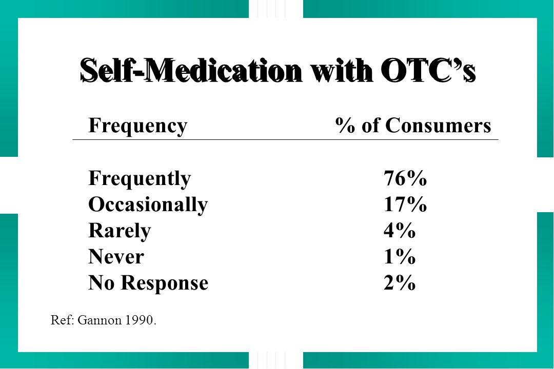 Self-Medication with OTC's