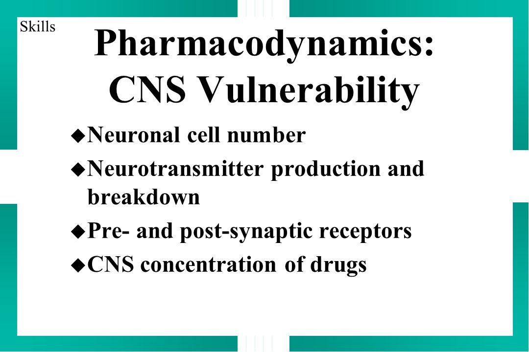 Pharmacodynamics: CNS Vulnerability