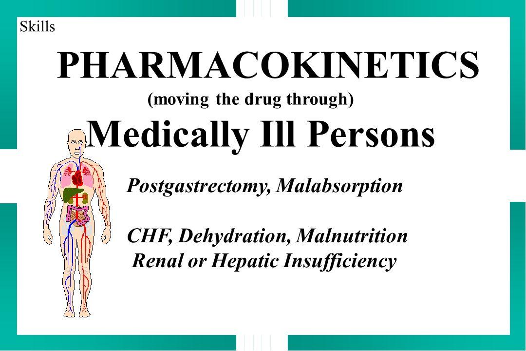 PHARMACOKINETICS CHF, Dehydration, Malnutrition