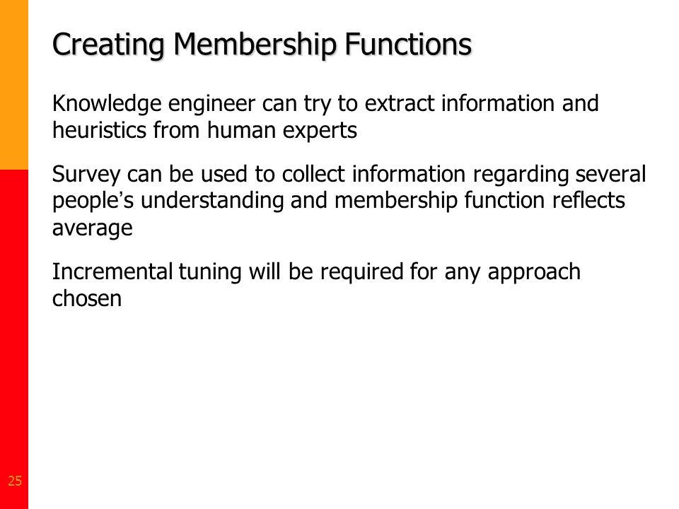 Creating Membership Functions