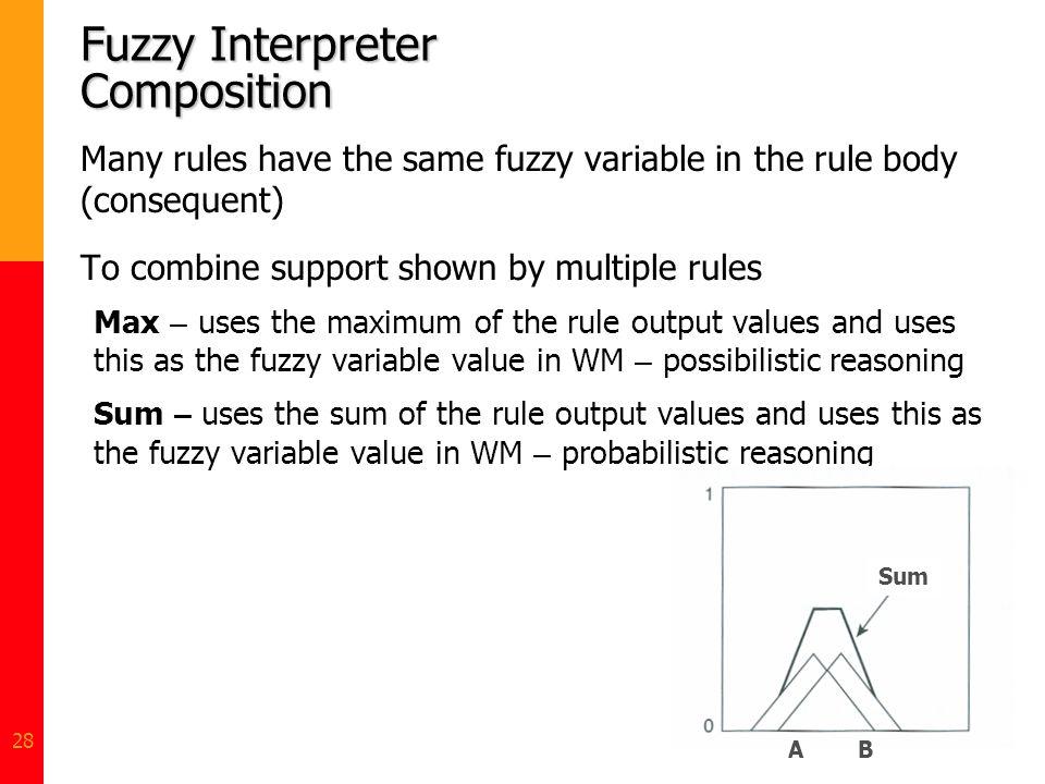 Fuzzy Interpreter Composition