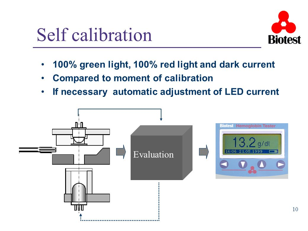 Self calibration 100% green light, 100% red light and dark current