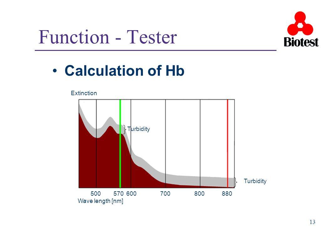 Function - Tester Calculation of Hb Extinction Turbidity Turbidity