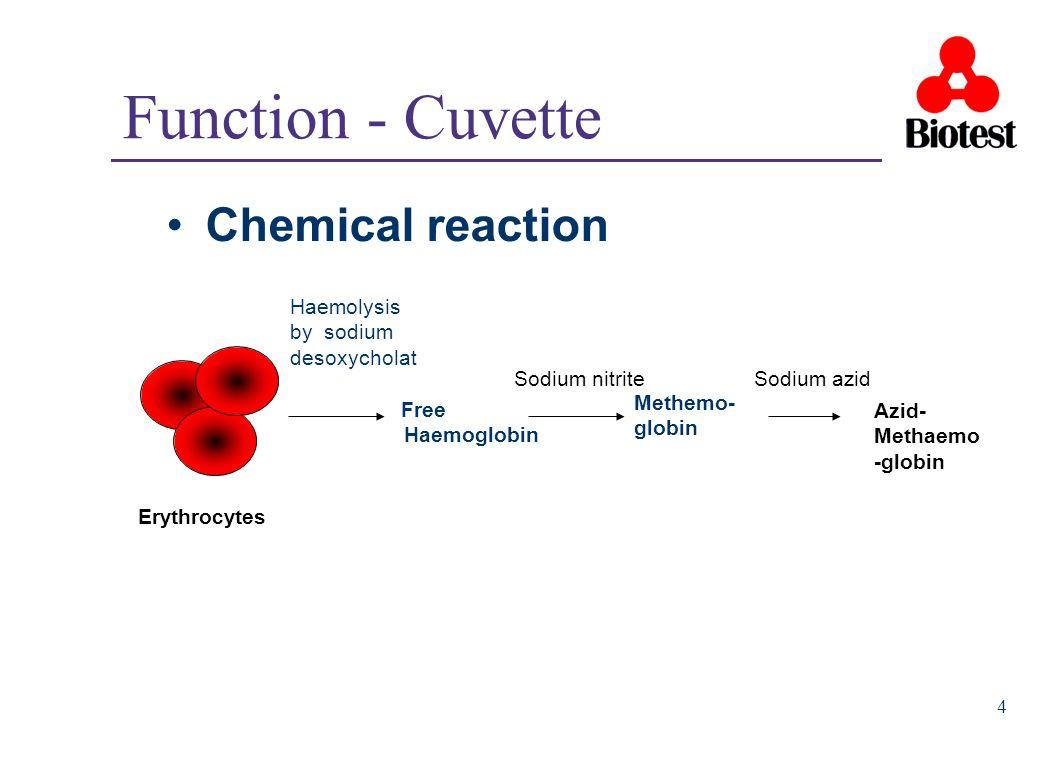 Function - Cuvette Chemical reaction Haemolysis by sodium desoxycholat