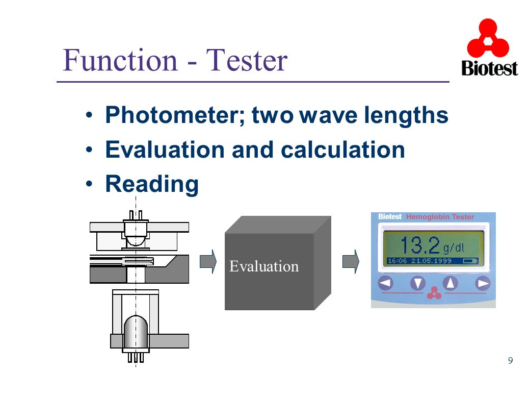 Function - Tester Photometer; two wave lengths