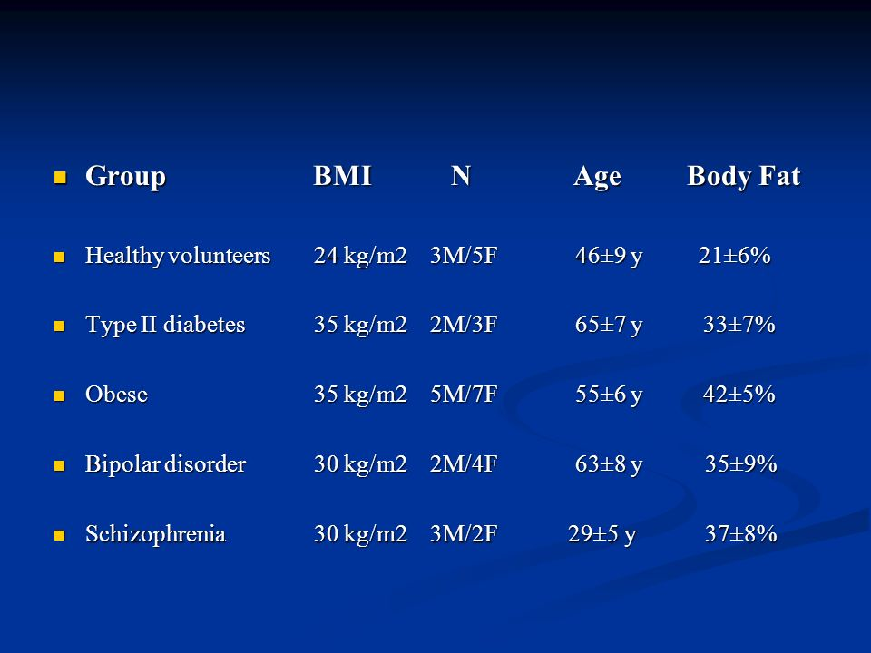 Group BMI N Age Body Fat Healthy volunteers 24 kg/m2 3M/5F 46±9 y 21±6%