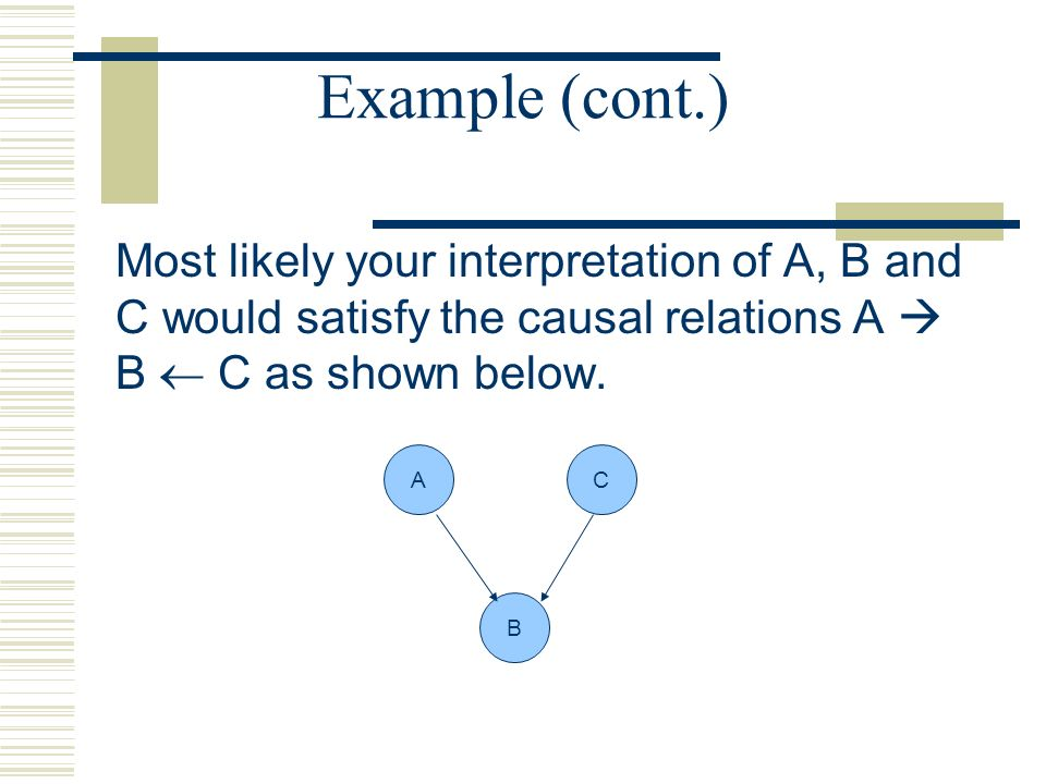 Example (cont.) Most likely your interpretation of A, B and C would satisfy the causal relations A  B  C as shown below.