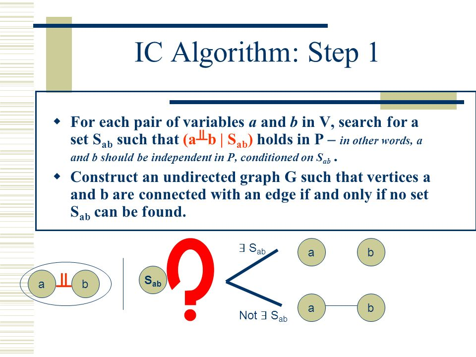 IC Algorithm: Step 1