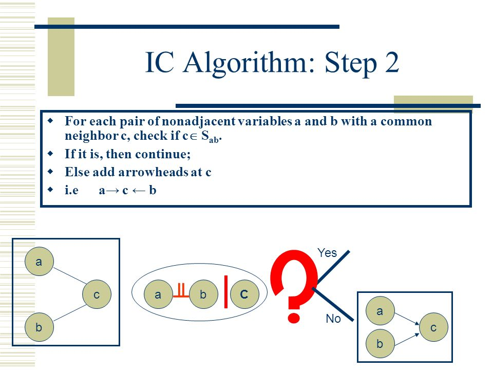IC Algorithm: Step 2 For each pair of nonadjacent variables a and b with a common neighbor c, check if c Sab.