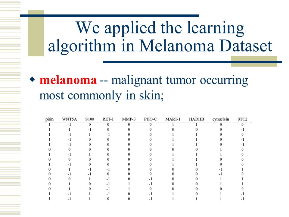 We applied the learning algorithm in Melanoma Dataset