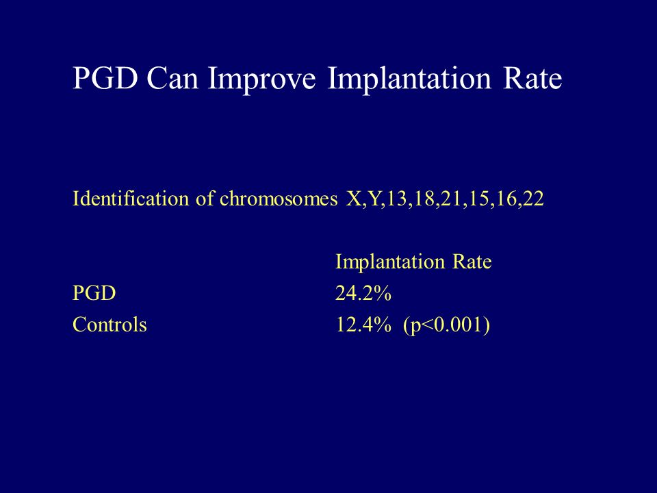 PGD Can Improve Implantation Rate
