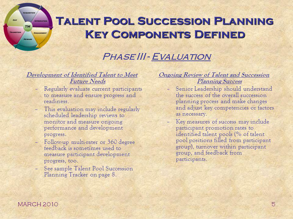 Talent Pool Succession Planning Key Components Defined