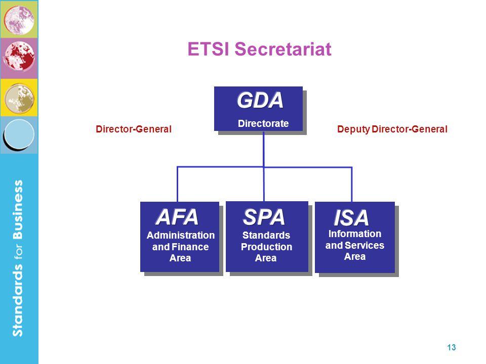 Deputy Director-General