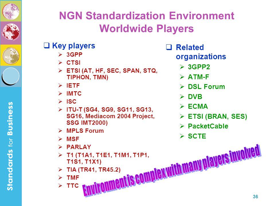 NGN Standardization Environment Worldwide Players