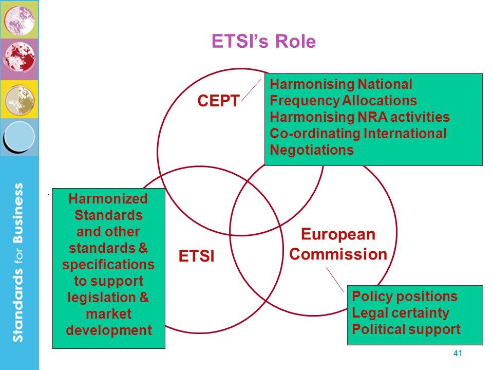 ETSI's Role CEPT European Commission ETSI
