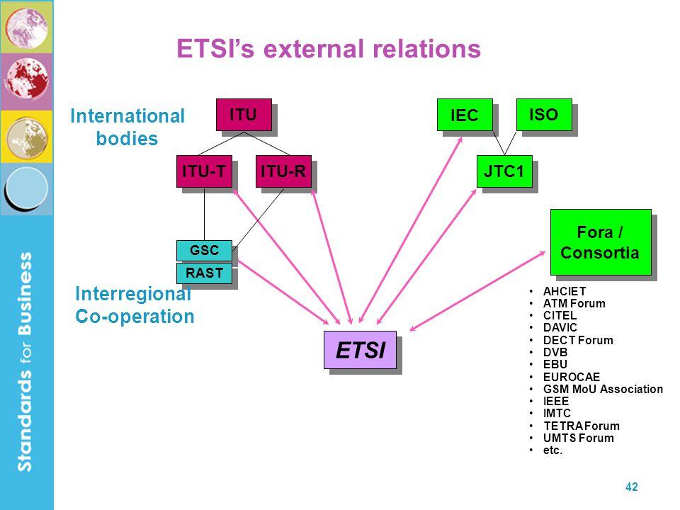ETSI's external relations