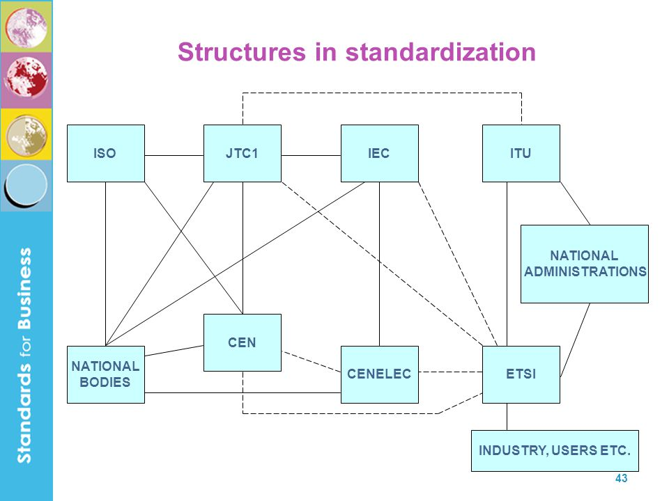 Structures in standardization