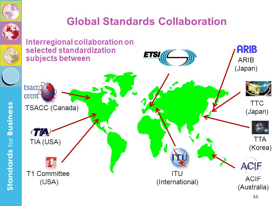 Global Standards Collaboration