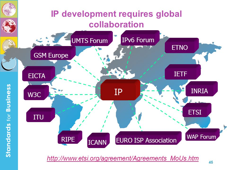 IP development requires global collaboration