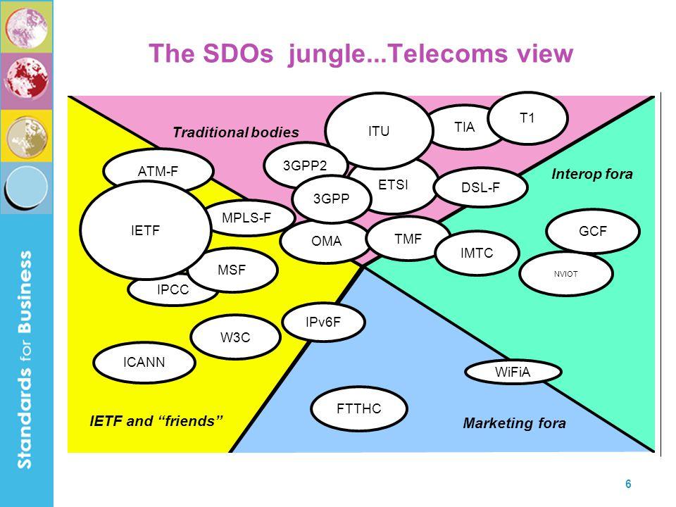 The SDOs jungle...Telecoms view