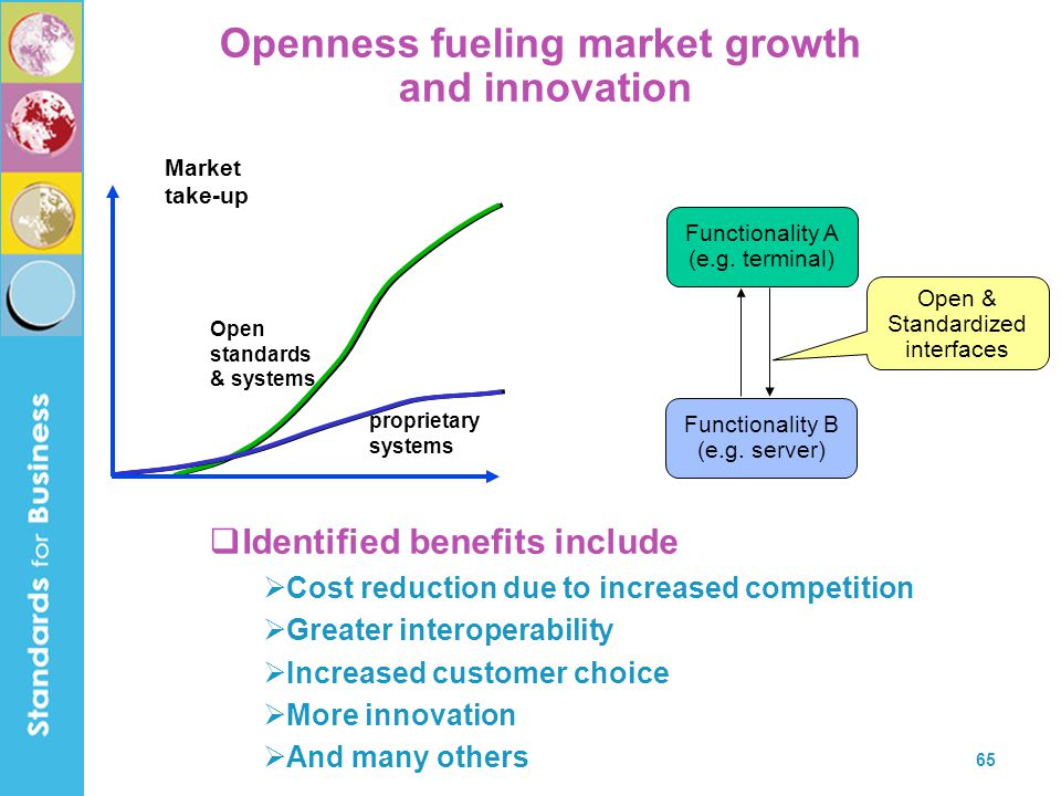 Openness fueling market growth