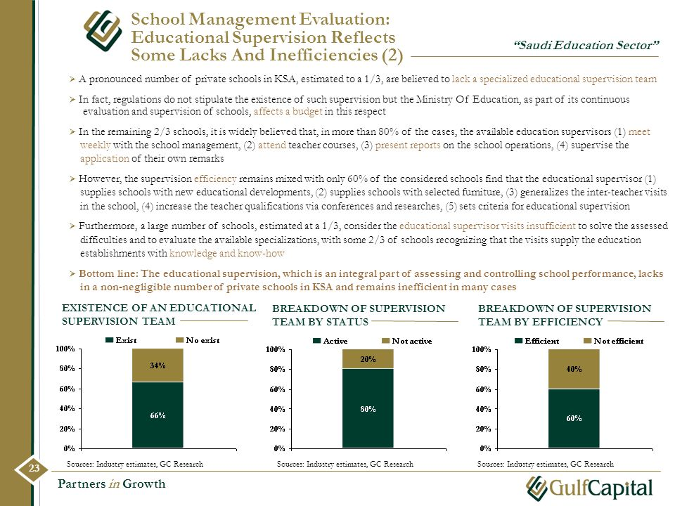 School Management Evaluation: Educational Supervision Reflects Some Lacks And Inefficiencies (2)