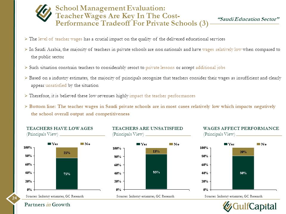 School Management Evaluation: Teacher Wages Are Key In The Cost- Performance Tradeoff For Private Schools (3)