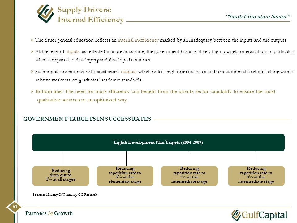 Eighth Development Plan Targets (2004-2009)