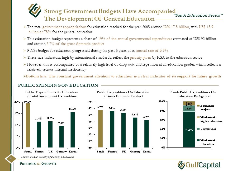 Strong Government Budgets Have Accompanied The Development Of General Education