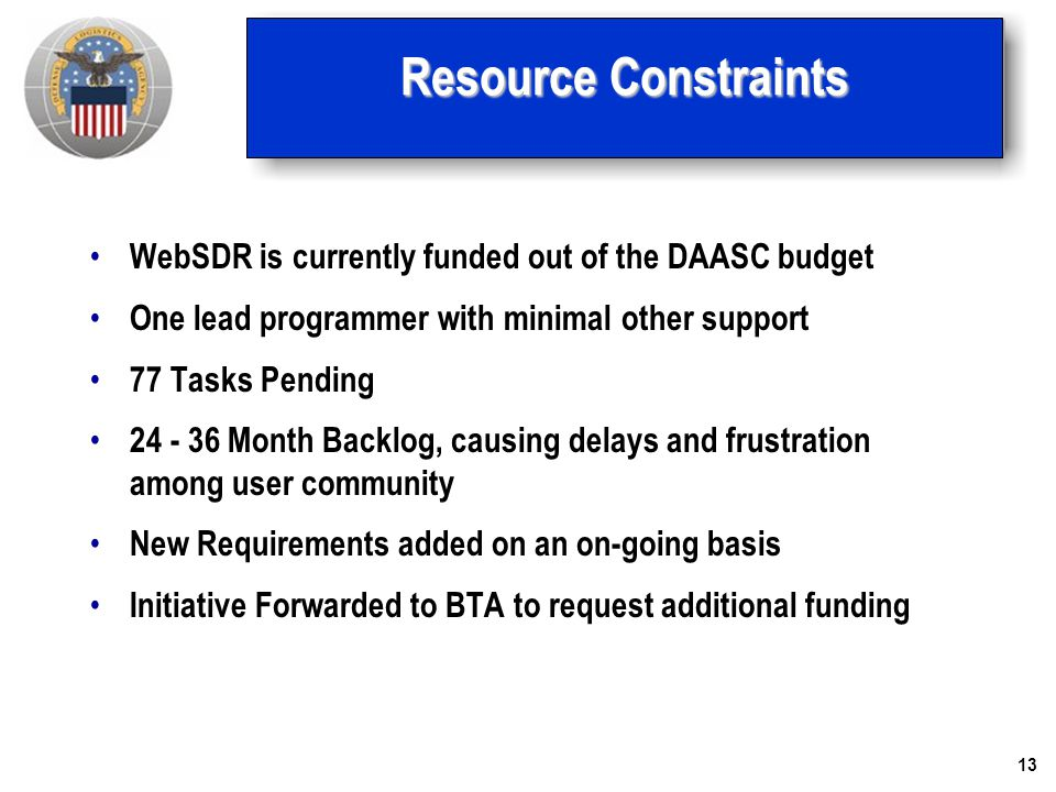 Resource Constraints WebSDR is currently funded out of the DAASC budget. One lead programmer with minimal other support.