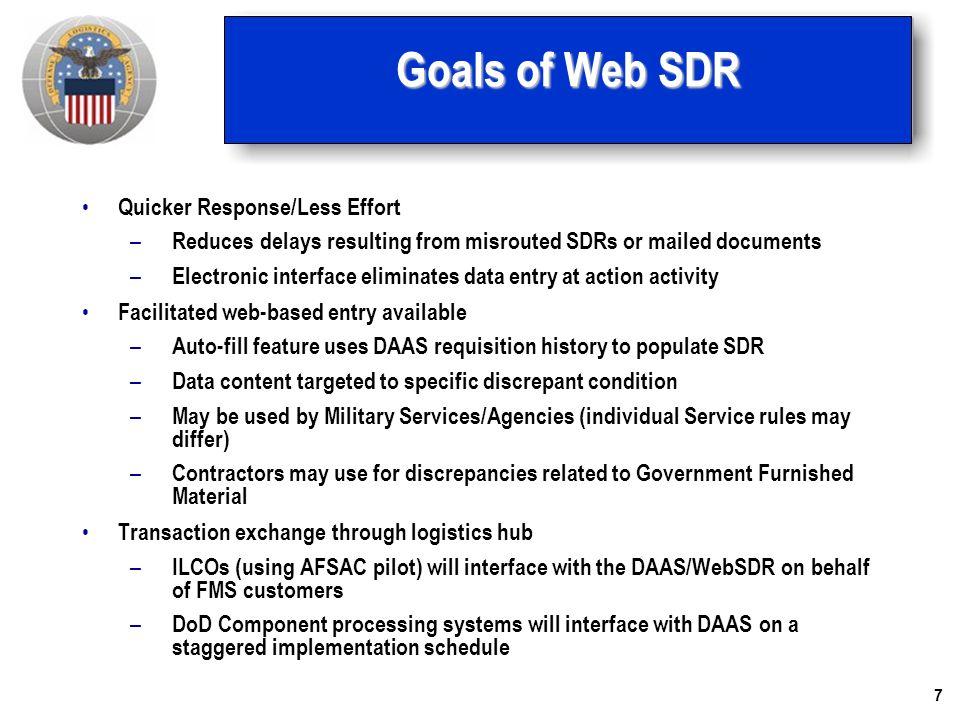 Goals of Web SDR Quicker Response/Less Effort