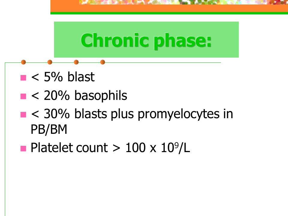Chronic phase: < 5% blast < 20% basophils